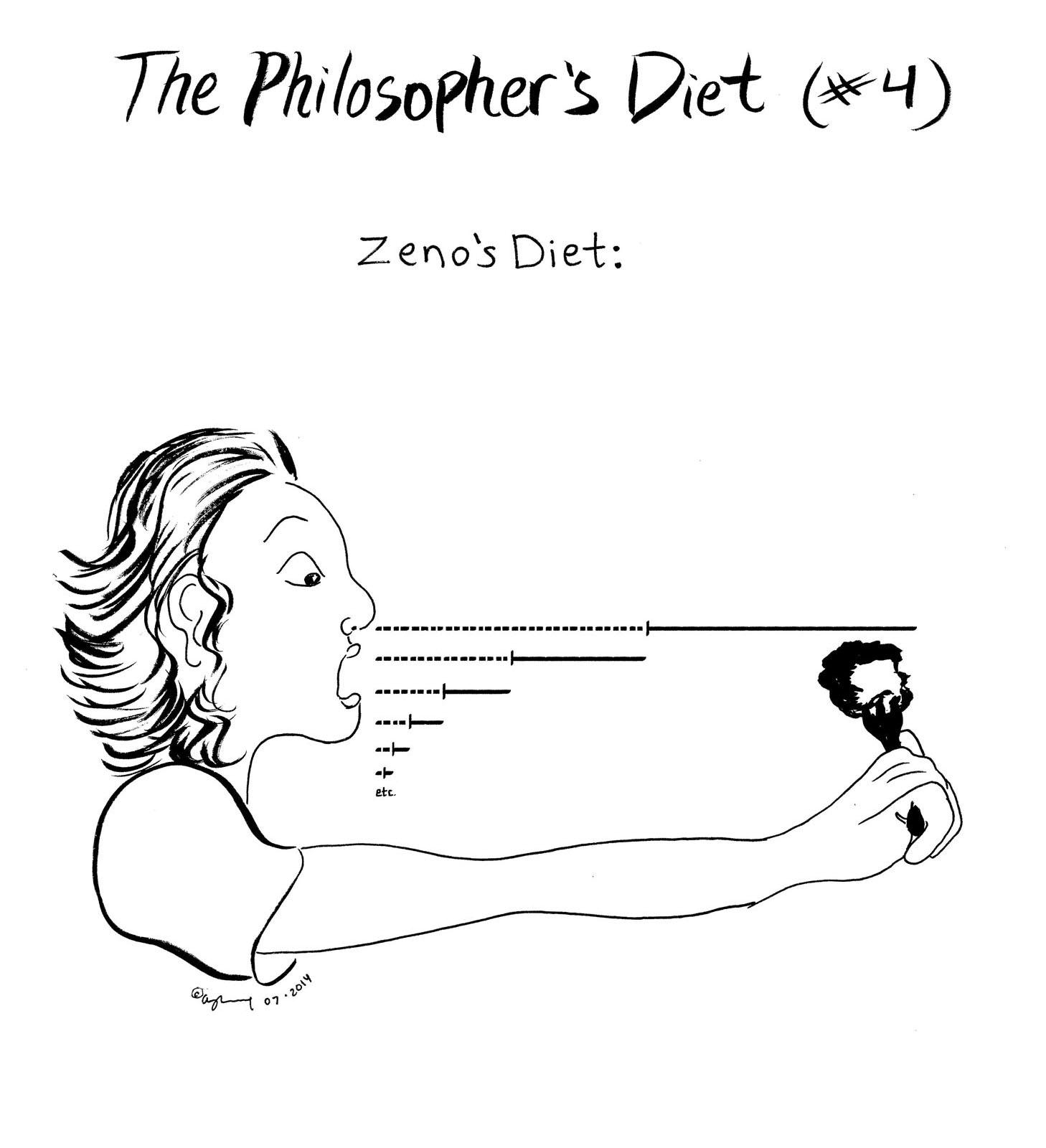 Zeno's diet