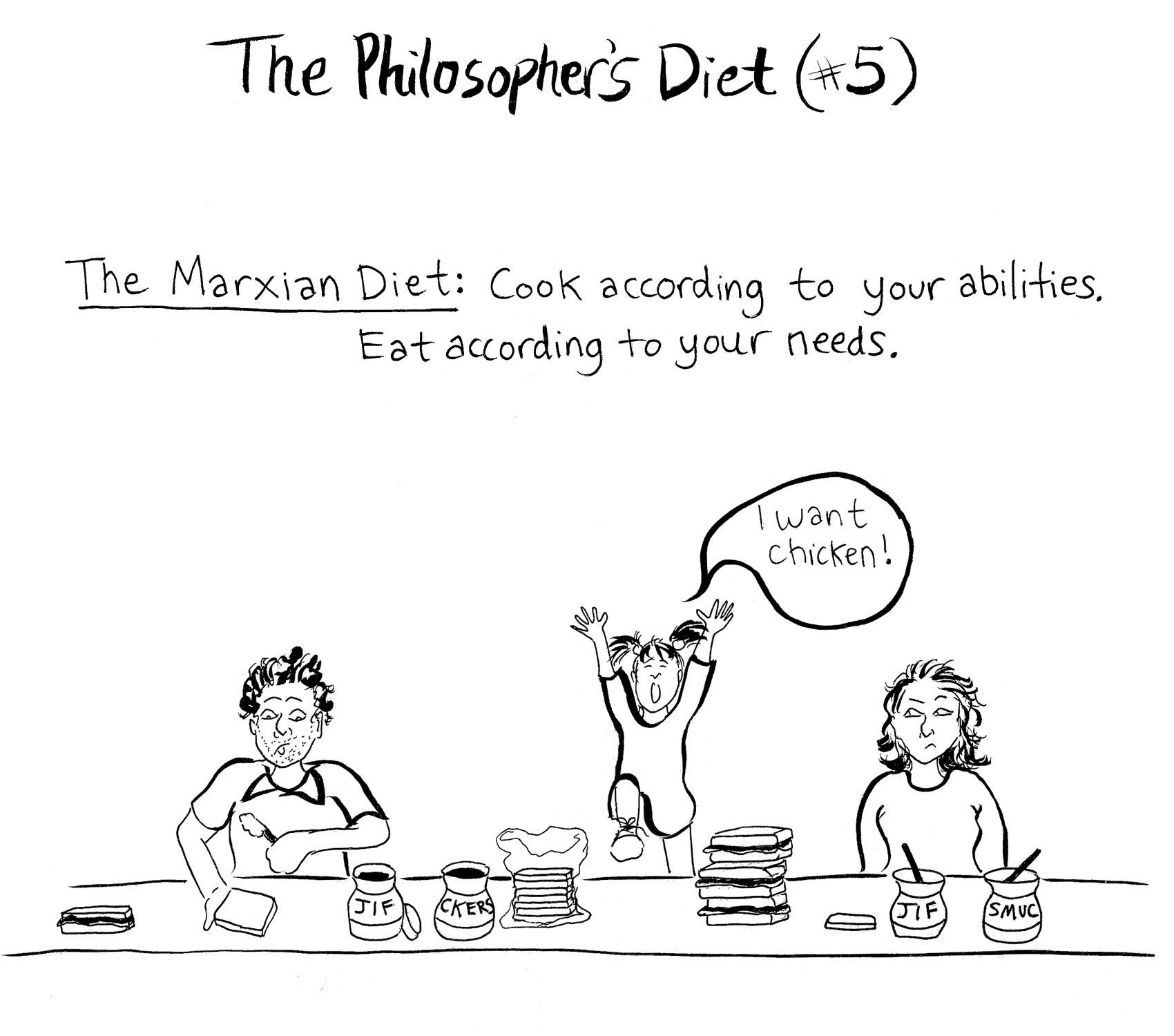 Marxian diet